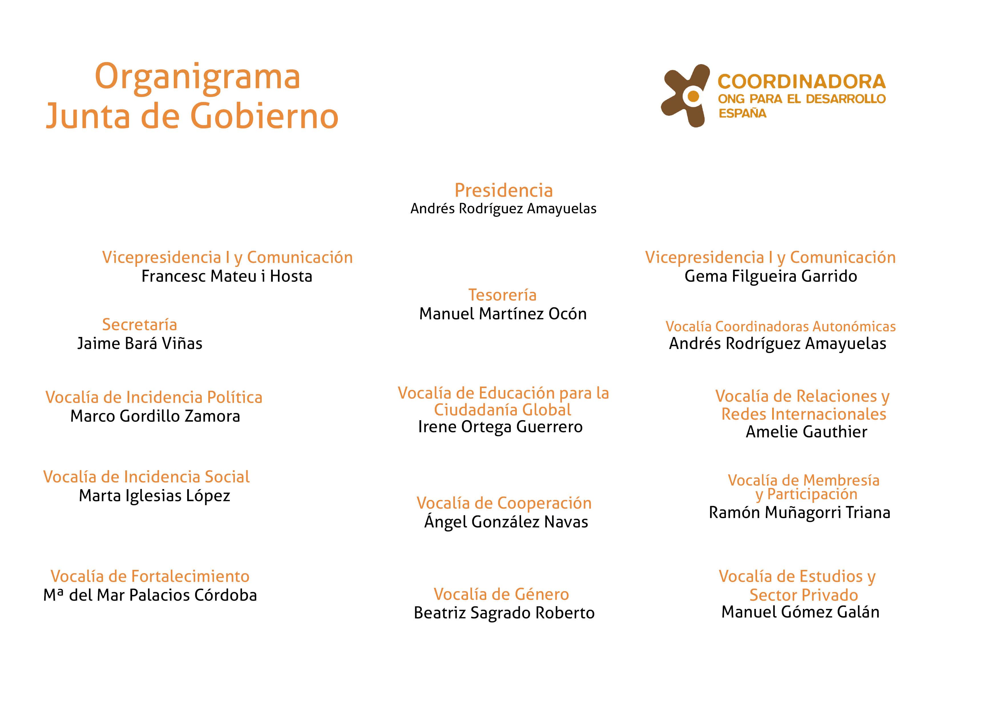 Organigrama_JG_2016